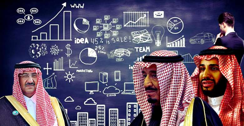 خريطة المراكز البحثية في المملكة العربية السعودية