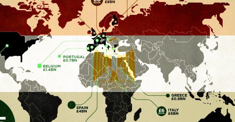 خريطة المصريين في الخارج: الانتشار والتأثير