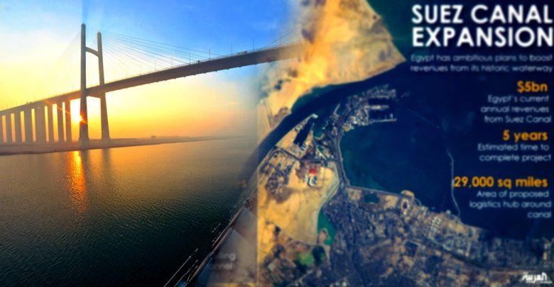 Photo of تراجع عائدات قناة السويس: الأبعاد والتداعيات جزء 1