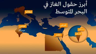 Photo of غاز شرق المتوسط: ورقة أولية