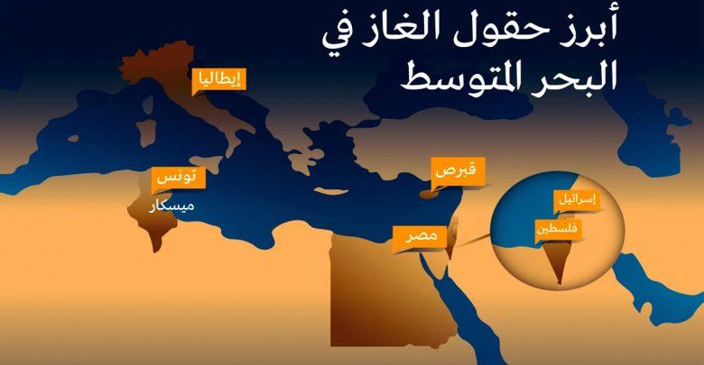غاز شرق المتوسط: ورقة أولية