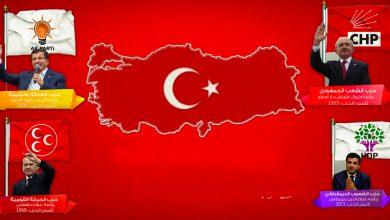 Photo of خرائط القوي الداخلية في الجمهورية التركية
