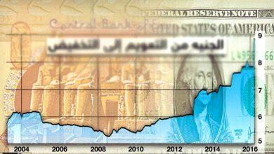Photo of مصر: سيناريوهات ومآلات خفض قيمة الجنيه