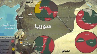 كل الطرق تؤدي إلى تقسيم سوريا