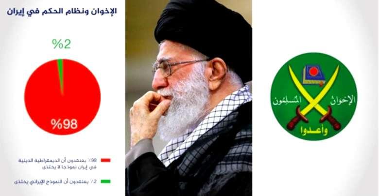 """توجهات النخبة من """"الإخوان المسلمين"""" نحو إيران"""