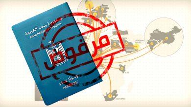 Photo of توثيقي: الانقلاب وقرارات المنع من السفر