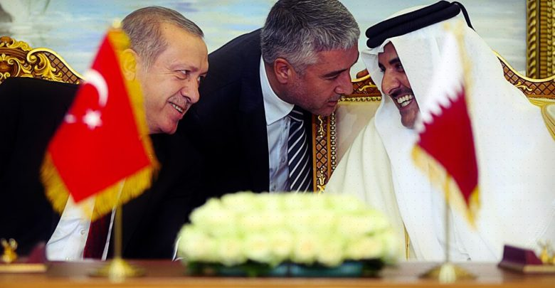 Turkish-Qatari Relations: Challenges & Prospects