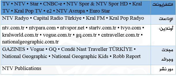 قناة NTV والموقع الإخباري NTVMSNBC