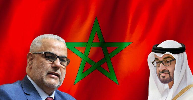 واقع الحركة الإسلامية في المغرب
