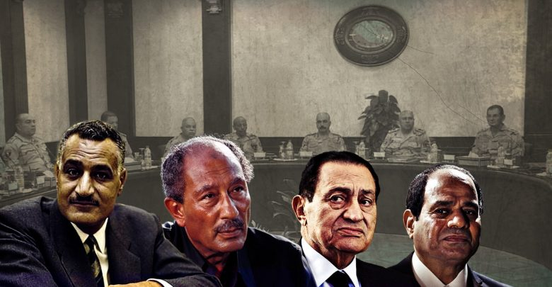 Egypt's Military Council from Nasser to Sisi