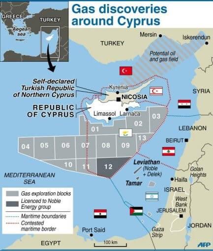 النزاع بين اليونان وتركيا على الغاز