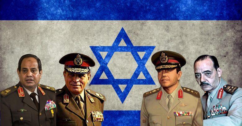 Egypt Transformation of Army's Doctrine toward Israel