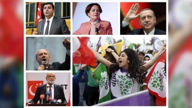 Photo of الانتخابات التركية ومستقبل المسألة الكردية