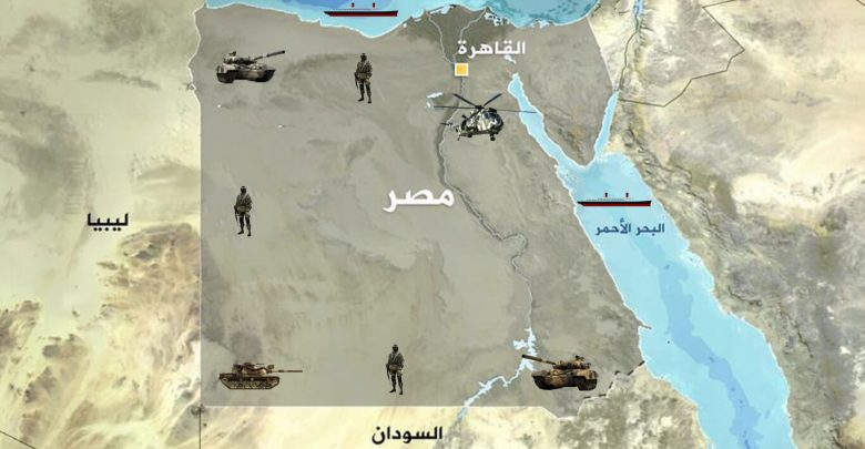 Army Deployment and Egypt's National Security