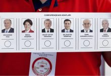 Turkish Elections: Importance, Expectations & Implications
