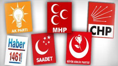 البرامج الانتخابية للأحزاب التركية 2018