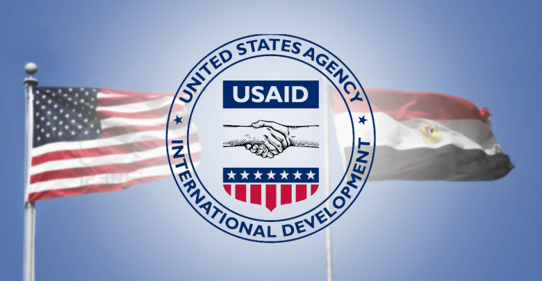US Aid to Egypt: Suspension & Release