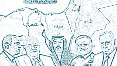 Deal of the Century: Reading of Arab Attitudes