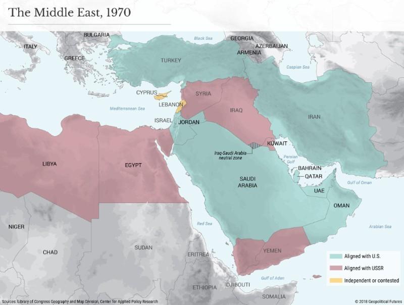 الشرق الأوسط في السبعينيات من القرن العشرين
