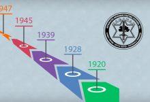 التطوّر الأمني لمنظمة الهاغاناة الصهيونية