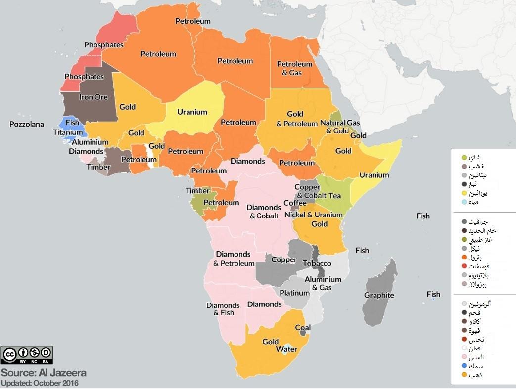 توزيع ثروات افريقيا