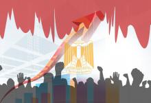 Photo of الموازنة الرسمية وحديث إنجازات حكومة مصر