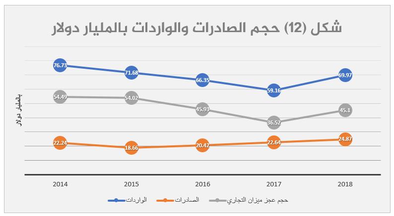 الاقتصاد المصري بعد 2013 قراءة تحليلية-12