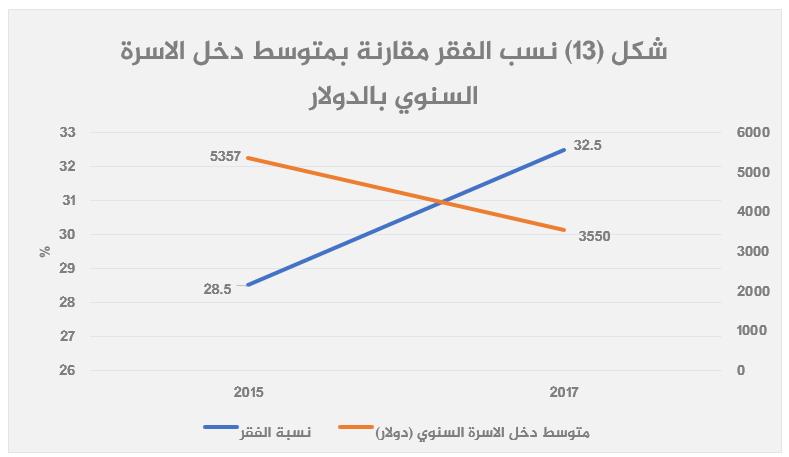 الاقتصاد المصري بعد 2013 قراءة تحليلية-13