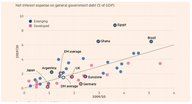 الاقتصاد المصري بعد 2013 قراءة تحليلية-4