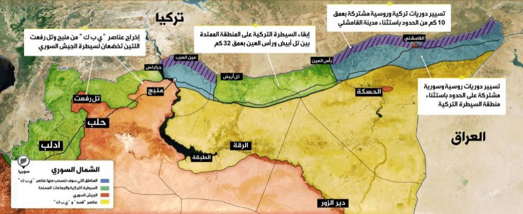 خريطة النفوذ بعد الاتفاق الروسي التركي