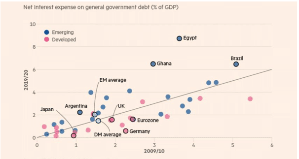 Egyptian Economy under Sisi Reality and Future-4