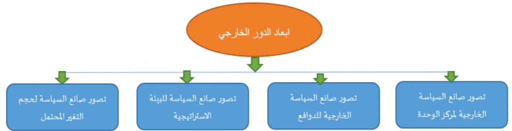 إيران والمقاومة الفلسطينية اتساع النفوذ وبناء المحور الإقليمي-1