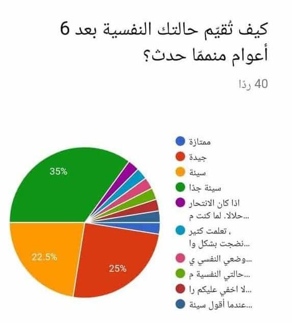 شباب الإخوان المسلمين الجيل الثاني من المُنشقين-4