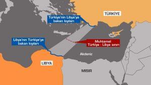1 تركيا وليبيا