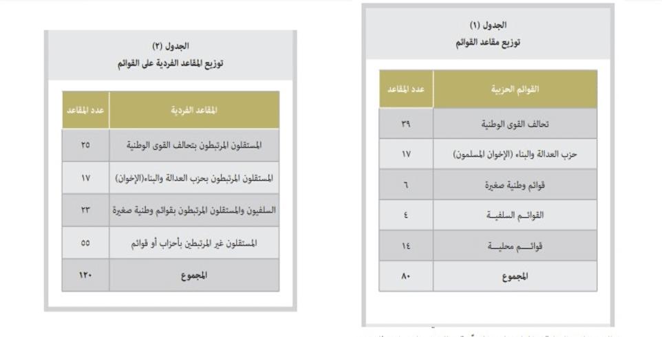 المعضلة الليبية والأمن القومي المصري المعادلات والأولويات-1