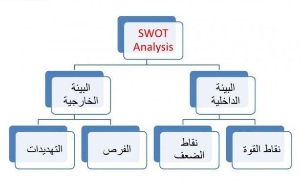سد النهضة وقضية المياه والأمن القومي المصري-1