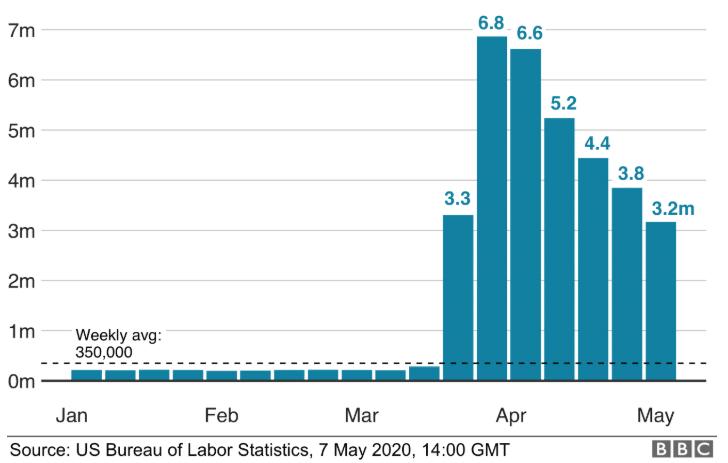 ملامح اقتصادية متوقعة لفترة ما بعد كورونا-1