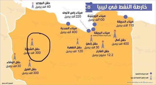 الدور المصري في ليبيا المحددات والمسارات-2