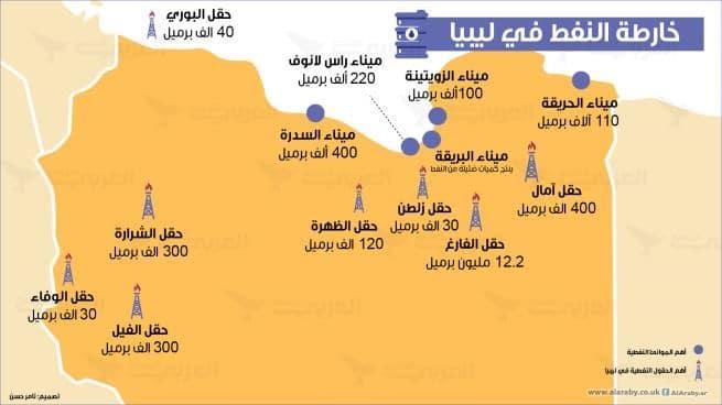 العلاقات المصرية التركية القضايا والإشكاليات-2