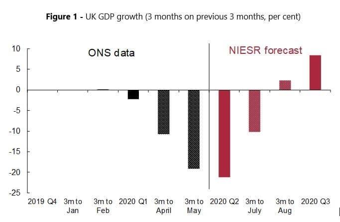 الحزم الاقتصادية البريطانية لمواجهة تداعيات فيروس كورونا-1