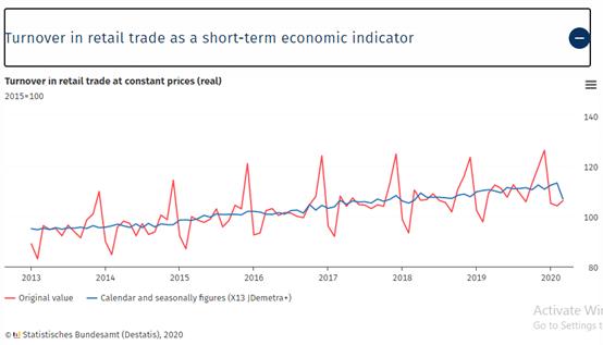 الاقتصاد الألماني ومواجهة تداعيات فيروس كورونا-5