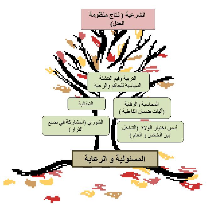 مناظرة عمر بن الخطاب وخالد بن الوليد قراءة وتحليل-5