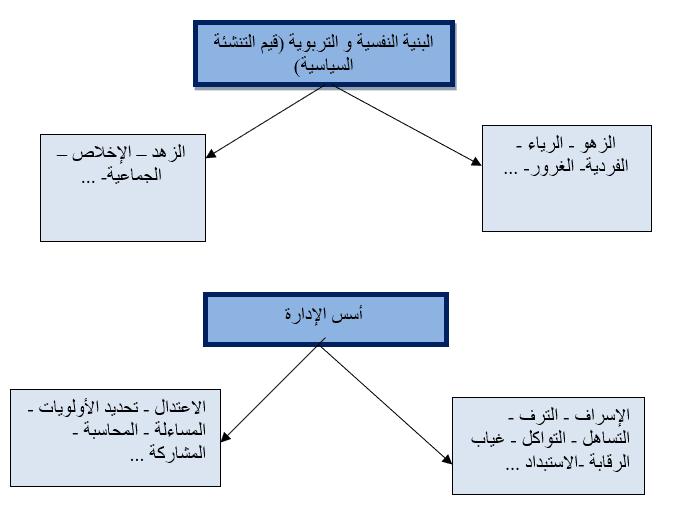 مناظرة عمر بن الخطاب وخالد بن الوليد قراءة وتحليل-6