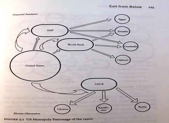 النظام الدولي بين التحوّلاتٌ البنيوية ونهاية الجغرافيا العربية-1