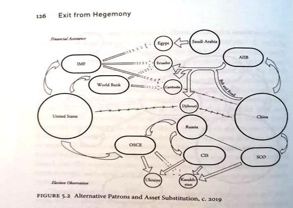 النظام الدولي بين التحوّلاتٌ البنيوية ونهاية الجغرافيا العربية-2