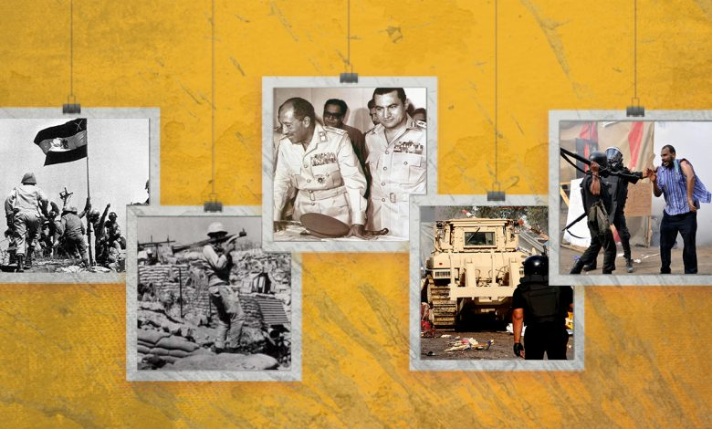 عينات عشوائية الصورة الذهنية للجيش المصري