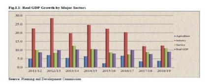 جيوبولتيك القرن الإفريقي الأهمية والأبعاد-2